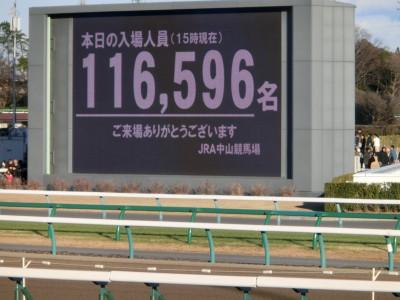 中山競馬場・入場者数