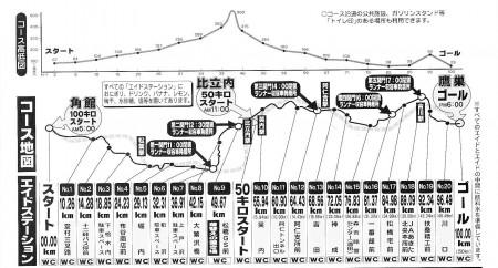 秋田内陸100キロコース